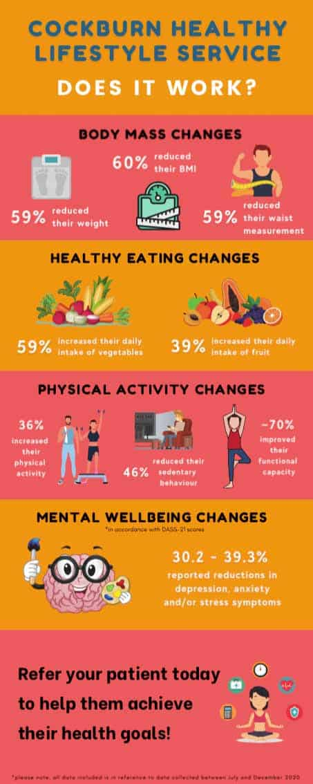 Health Professional - CHLS Stats Infographic